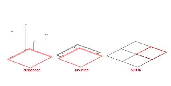 Способы крепления светодиодного светильника: подвесной, накладной, встраиваемый